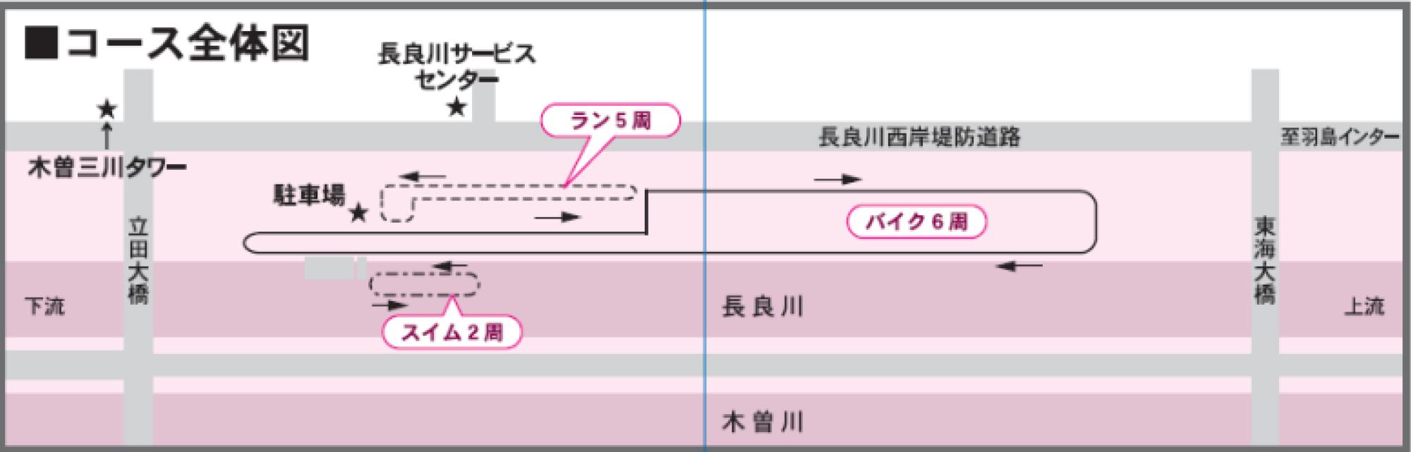 2020 長良川 トライアスロン